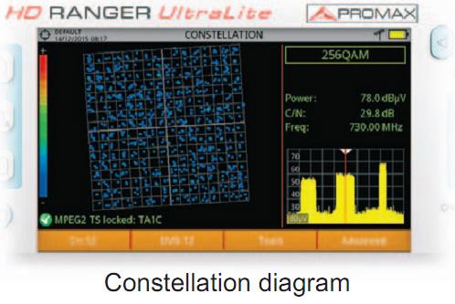 HD Ranger UltraLight constellation diagram
